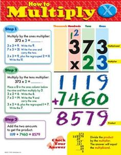Chart How To Multiply Gr 3-5 - T-38172