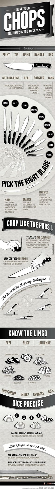 The Chef's Guide To Knives…