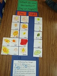 "Science activity, ""Day & Night""."