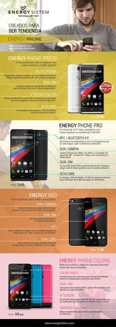 #Infographic #Infografia #EnergySistem #EnergyPhone