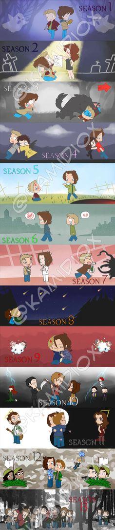 Supernatural 13 Seasons by KamiDiox