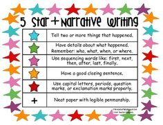common core 5 Star + Writing Rubrics 1st grade FREE