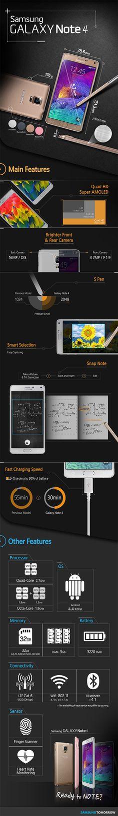 Le caratteristiche principali di Note 4 in un'infografica di Samsung - hdblog.it