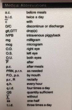 MA Abbreviations