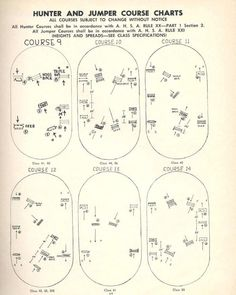 Hunter & Jumper Course Chart from the Pennsylvania National Horse… Hunter Course, Andalusian Horse, Friesian Horse, Arabian Horses, Horse Exercises, Riding Lessons, Black Horses, Hunter Jumper, Show Jumping