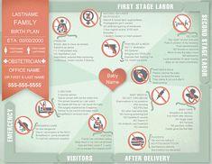 Birth Plan - Printable Editable Keepsake Birthing Plan Infographic ...