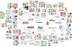 Este es el mapa de las multinacionales que recorre las redes sociales