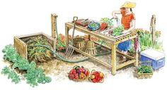 Permaculture, Garden Sink, Garden Table, Herb Garden, Outdoor Sinks, Mother Earth News, Vegetable Garden Design, Vegetable Gardening, Organic Gardening Tips