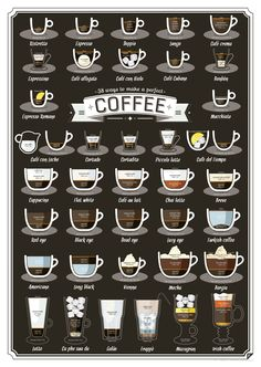 Ways To Make A Perfect Coffee Nd Edition Home Print Etsy - The Ways To Make A Perfect Coffee Poster Features The Most Extensive Collection Of Coffee Beverages Ever From The Obvious Espresso Cappuccino And Cafe Latte To The More Unheard Of But Not Less E I Love Coffee, Coffee Art, Coffee Break, Type Of Coffee, Different Coffee Drinks, Different Coffees, Different Kinds Of Coffee, Ways To Make Coffee, Making Coffee
