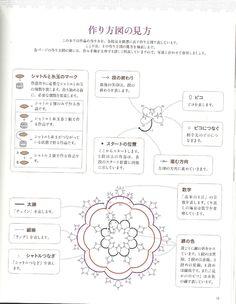 ISSUU - Craft Tatting lace by vlinderieke