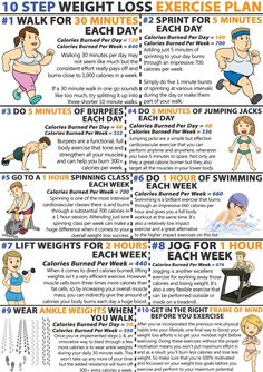 Weight Loss Exercises To Get Rid Of 1.4lbs Fat Per Week