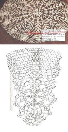 Crochet Dollies, Crochet Quilt, Crochet Tablecloth, Crochet Mandala, Crochet Home, Crochet Thread Patterns, Granny Square Crochet Pattern, Crochet Diagram, Crochet Squares