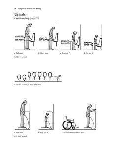 Reference Letter, Design Reference, Architect Data, Human Dimension, Bathroom Dimensions, Restroom Design, Scale Design, Toilet Design, Brew Pub