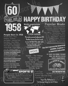 60 Years Ago 1958 Years Ago Back in 1958 Born in 1958