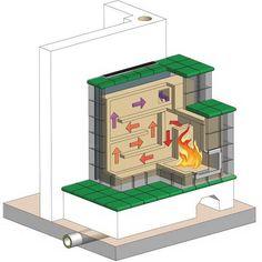 Kachelofen-внутри-кладочные нагреватель