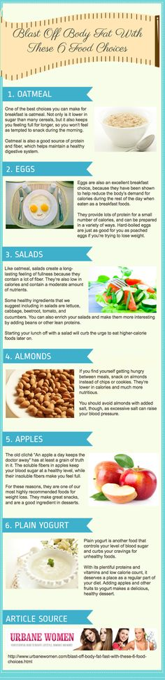 Blast Off Body Fat Fast With These 6 Food Choices [Infographic]