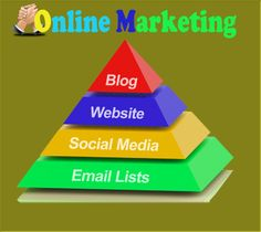 Get high quality SEO service affordable price.