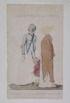 Hyde Park walking Dresses in April 1808