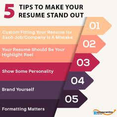 5 Tips that can grab any recruiter's attention towards your resume! Professional Resume Writing Service, Resume Writing Services, Resume Writing Tips, Resume Tips, Cover Letter For Resume, Resume Design, Career Advice, Job Search, Brand You