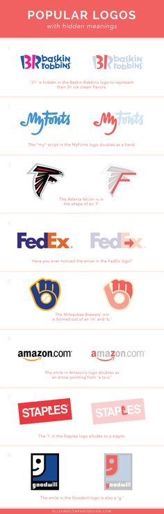 8 popular logos with hidden meanings - Elle & Co.