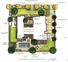 Colorful Landscape Design Plan by SRLA Studio by Landscape Design Advisor, via… Landscape Sketch, Garden Design Plans, Modern Landscape Design, Landscape Architecture Design, Landscape Plans, Landscape Drawings, Modern Landscaping, Cool Landscapes, Urban Landscape