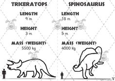 Teacher's Pet - Dinosaur Size Ordering - Premium Printable Classroom Activities and Games - EYFS, KS1, KS2, prehistoric, dinosaurs, order, size, measure