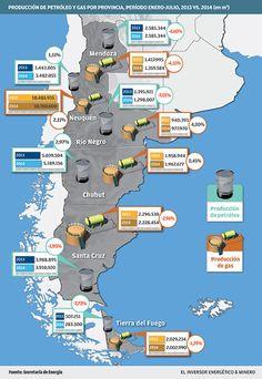 Producción de Petroleo y Gas por provincia período enero-julio 2013/2014 Patagonia, Travel, Plate Tectonics, Civil Aviation, Geography, Argentina Map, Elementary Schools, Illustrated Maps, History