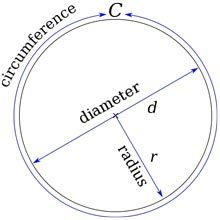 math worksheet : worksheets and circles on pinterest : Maths Circles Worksheets