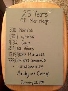 Wedding anniversary 25 years gifts for grandma