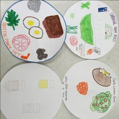 Students research fad diets and create a plate to illustrate how un-balanced it is. Great Family and Consumer Sciences, Health, or Nutrition activity to go along with MyPlate Nutrition Classes, Nutrition Activities, Proper Nutrition, Nutrition Guide, Nutrition Plans, Nutrition Education, Health And Nutrition, Sports Nutrition, Health Class