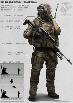 "Recon Marine by ~AlexJJessup on deviantART There would be nothing ""Swift, silent or deadly"" about wearing all of this crap. I bet most of it would stay in a kit bag unused. It is an excellent drawing though. Special Ops, Special Forces, Future Soldier, Armor Concept, Concept Art, Marine Corps, Marine Recon, Usmc Recon, Military Gear"