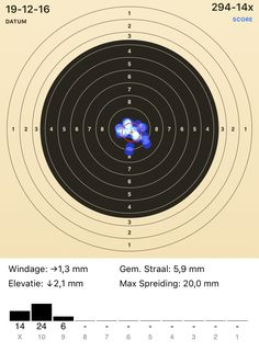 Best 30-shot group at 50 meters with my 42 year old Anschütz 54 Match rifle, using diopter sights, shot off-hand prone position.