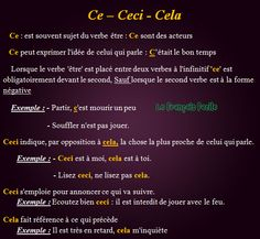 ce-ceci-cela pronoms démonstratifs Learn French, Learn English, French Grammar, French Class, Teaching French, French Language, 3d Printing, Student, Education