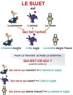 French grammar: subjects by christina carrera Core French, French Class, French Lessons, French Verbs, French Grammar, French Teacher, Teaching French, Material Didático, French Resources