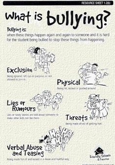 My kids school needs this because many kids are victims without anyone doing anything about it, and when the child being bullied reacts they end up getting in trouble! Great Poster on What IS Bullying... Exclusion, Physical, Lies or Rumors, Threats, Verbal Abuse or Teasing... Generally a Combination of the Above