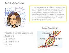 DIETA GENETICA