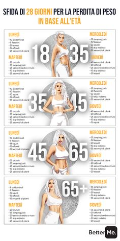 Gym Workout For Beginners, Fitness Workout For Women, Workout Videos, Wellness Fitness, Yoga Fitness, Health Fitness, Gym Workouts, At Home Workouts, E Piano