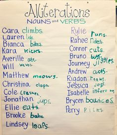 Great alliteration activity, and also works on verb recognition. Students pick a verb that uses the same first letter as their name.