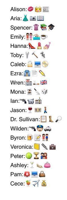 Resultado de imagen para pll emojis