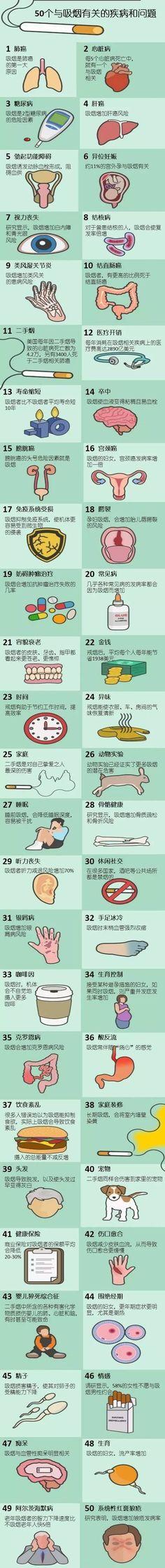 抽烟对颜值和身体的伤害有多大?看完我震惊了!_潮男健身_微信志