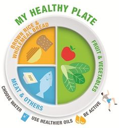Staying Fit Through Healthy Eating