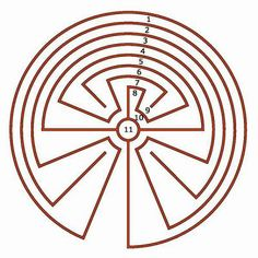 The Native American labyrinth