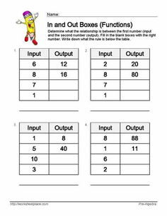 Input Output Table Worksheets for Basic Operations | Worksheets ...