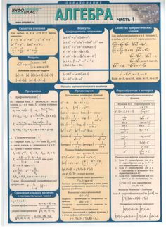Алгебра High School Apps, High School Life, Life Hacks For School, School Study Tips, School Motivation, Study Motivation, Maths Exam, Hate School, Math Formulas