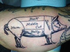 #pig tattoo #paleo
