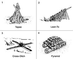 How to start a fire. We take an in-depth look at how to start a fire to include set up, material selection and wet weather considerations. Bushcraft Camping, Camping Survival, Outdoor Survival, Survival Prepping, Emergency Preparedness, Survival Gear, Survival Skills, Camping Hacks, Doomsday Prepping
