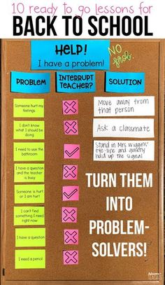 Top 10 lessons and read alouds for the first week of school to build your data wall and classroom community during back to school. print and go backtoschool classroommanagement classroomideas thirdgrade secondgrade 305118943503272795 Classroom Procedures, Classroom Behavior, Classroom Management, Behavior Management, Center Management, 1st Day Of School, Beginning Of School, School Week, Middle School
