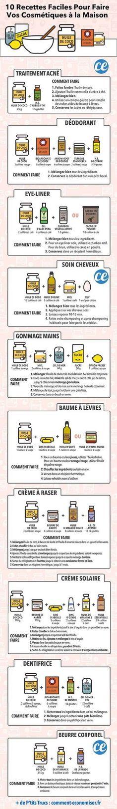 Voici les 10 recettes faciles à base d'huile de coco pour faire vos soins de beauté à la maison.