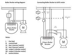 Fibaro roller shutter