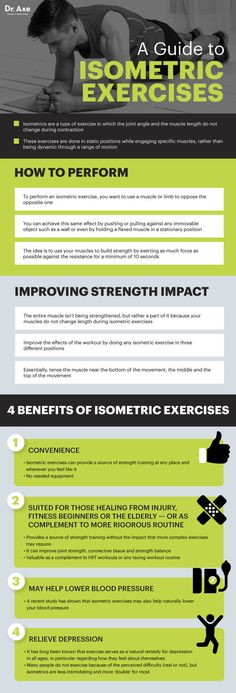 Why Isometric Exercises Belong in Your Exercise Routine - Dr. Axe The 6 Best At-Home Routines: The Best Guide for Training without a Gym Burst Training, Leg Training, Weight Training, Training Tips, Pilates Workout, Pilates Reformer, Cardio Barre, Fat Workout, Workout Fitness